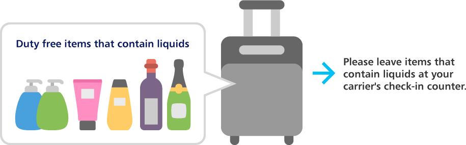 Liquid in-city tax | Kansai International Airport